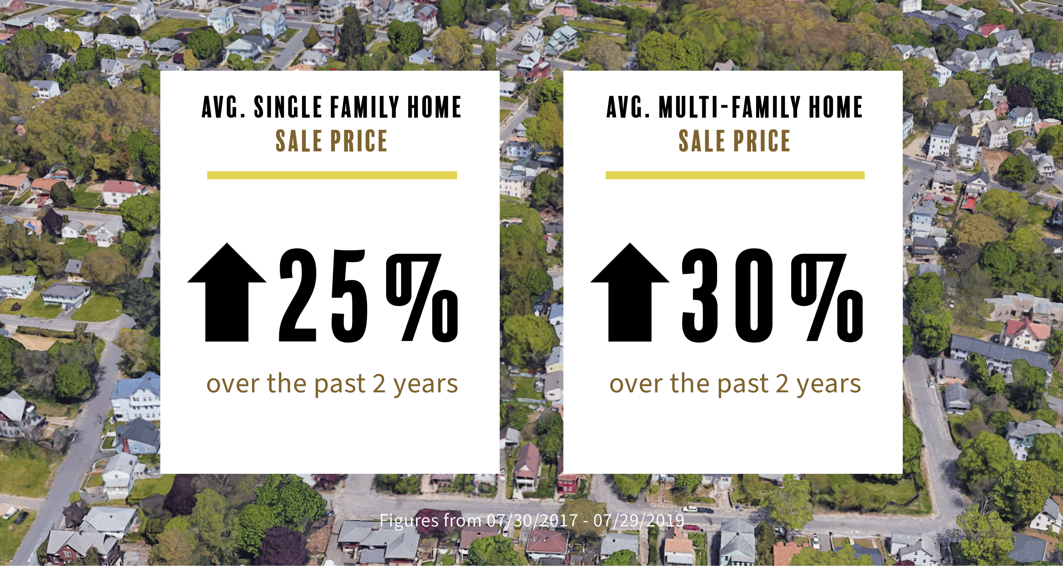 waterbury_website_infographic_residential_property_values.jpg