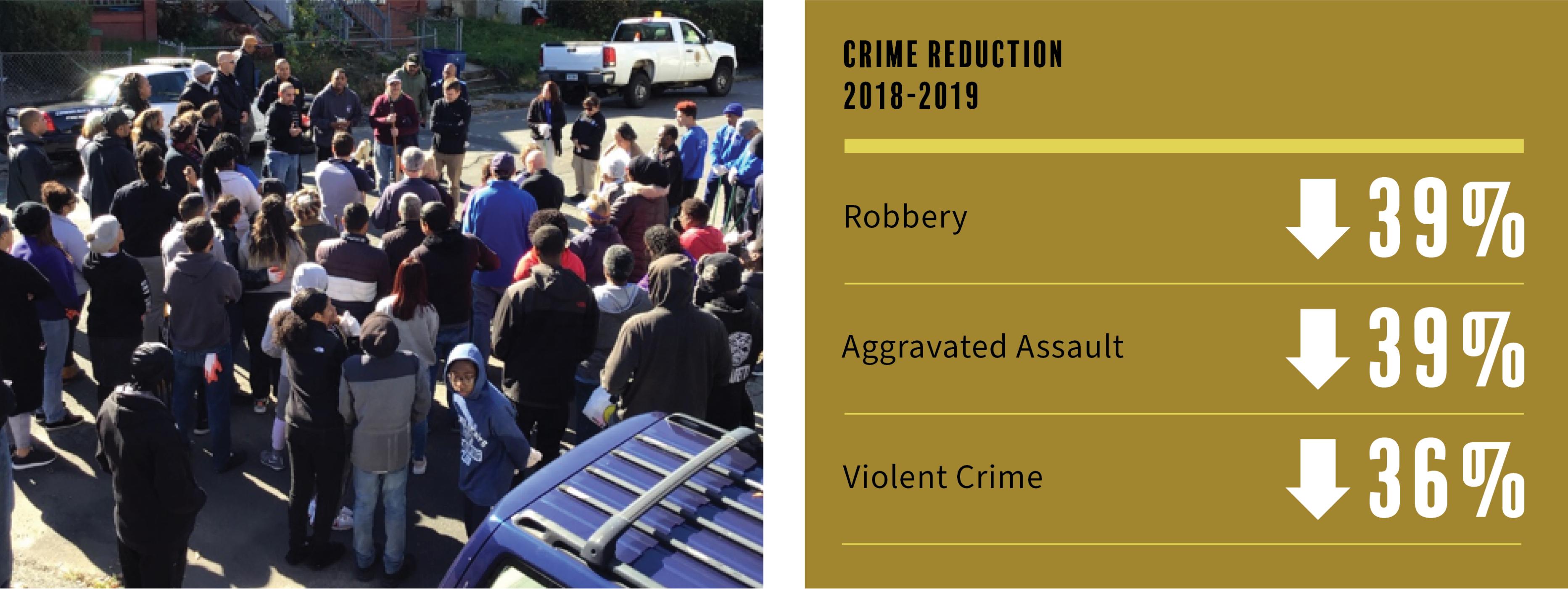 waterbury_website_infographic_crime.jpg