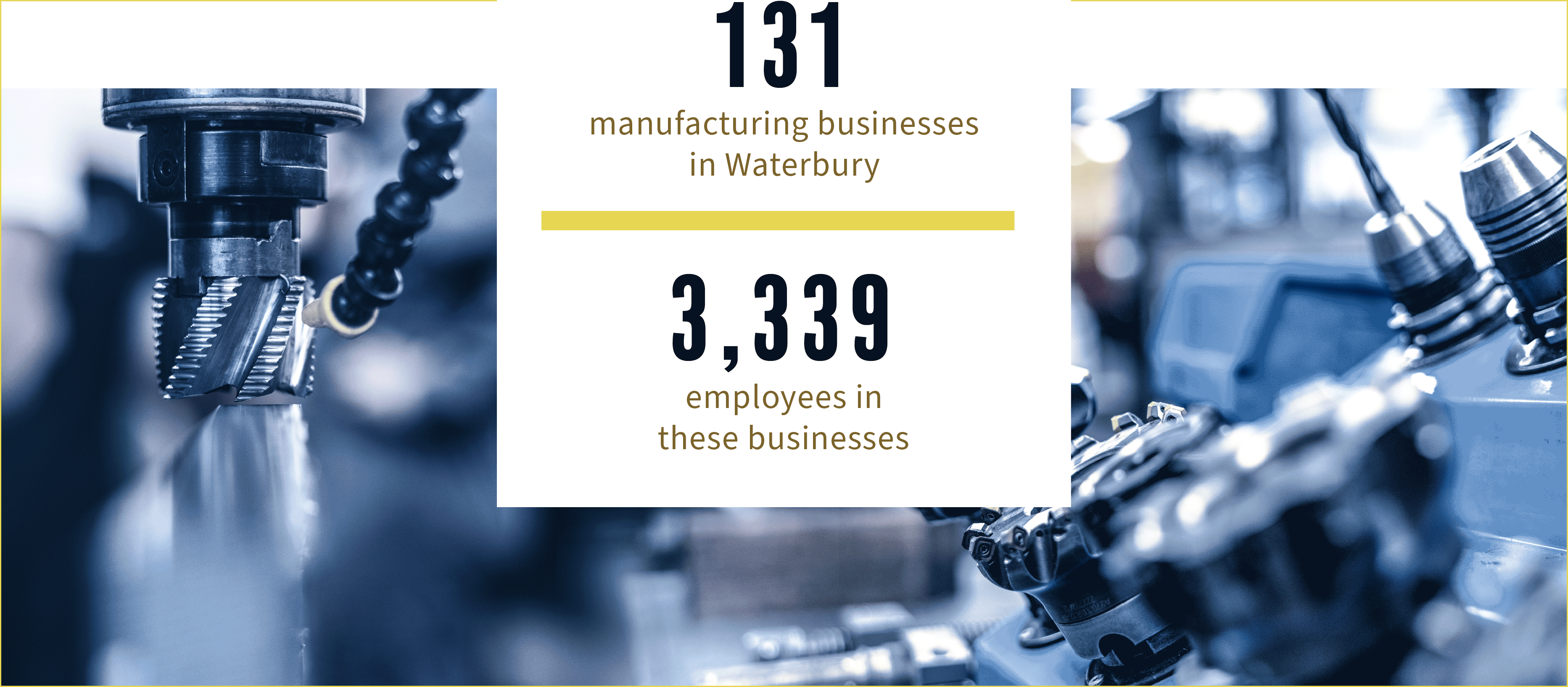 Data points on manufacturing in Waterbury CT over an image on industrial equipment