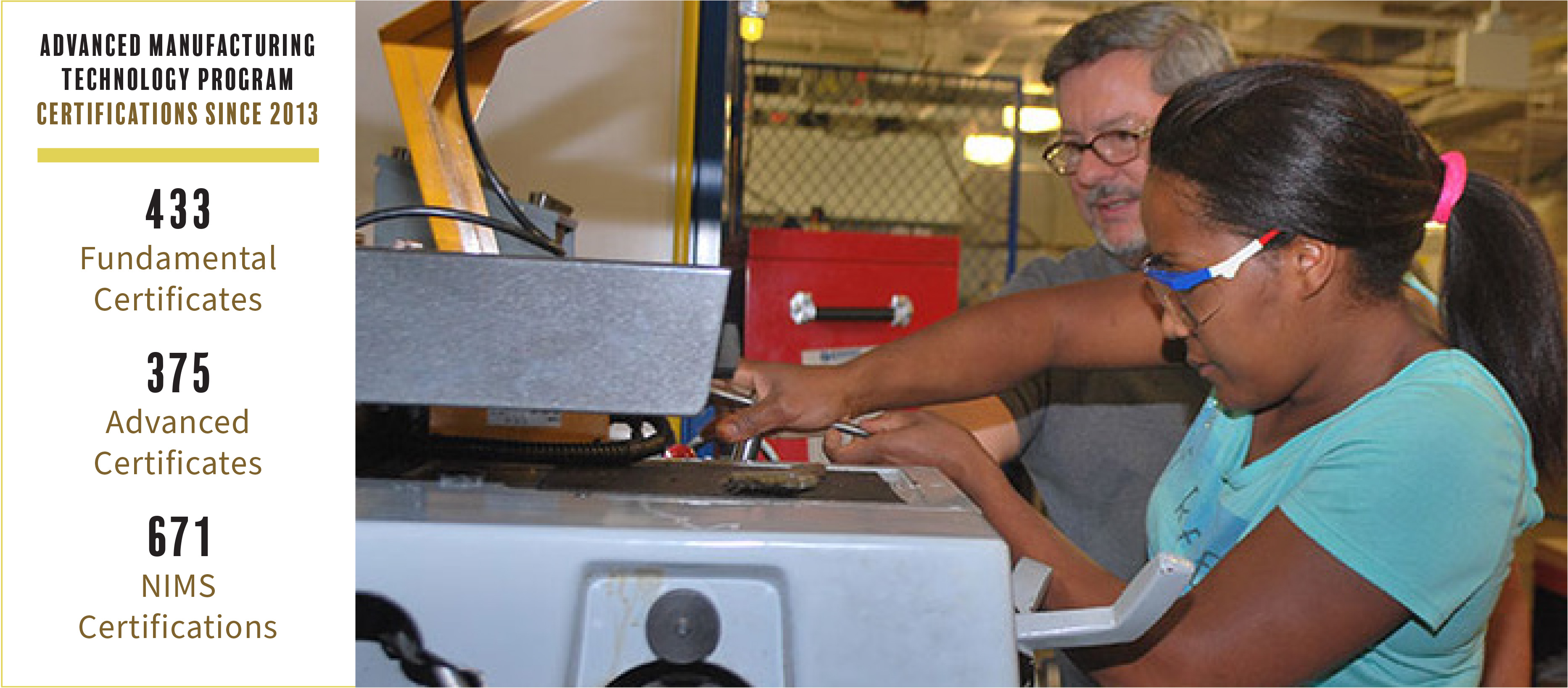 Manufacturing certificate data for Naugatuck Valley Community College next to student and teacher handling equipment